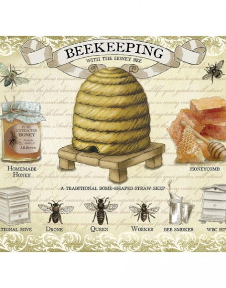 The Original Metal Sign Company Beekeeping